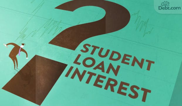 Understand how student loan interest rates work