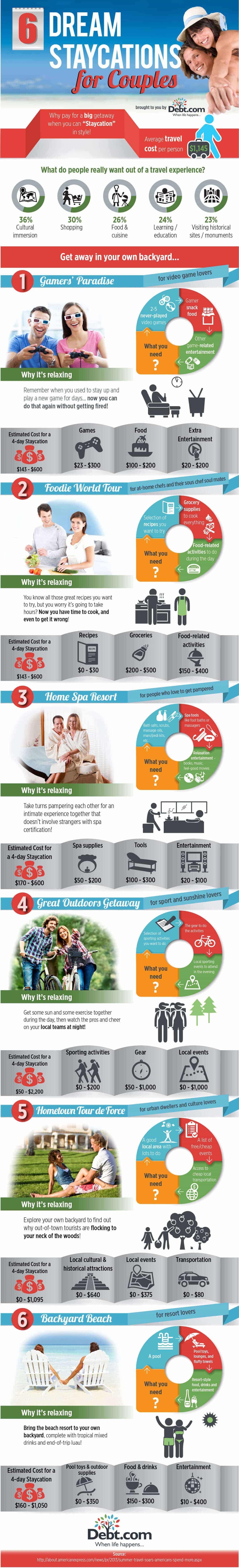 6 Dream Staycations Infographic