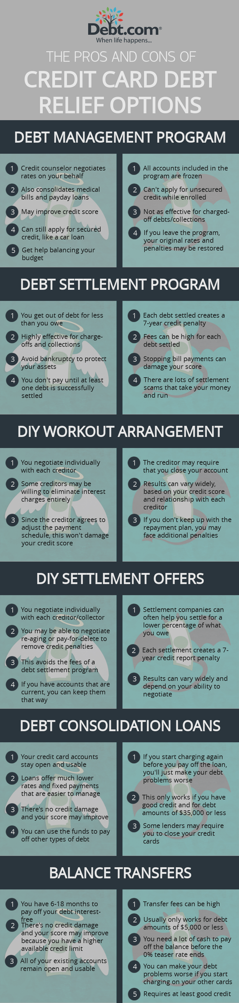 This infographic compares the pros and cons of debt relief programs and other do-it-yourself debt relief options