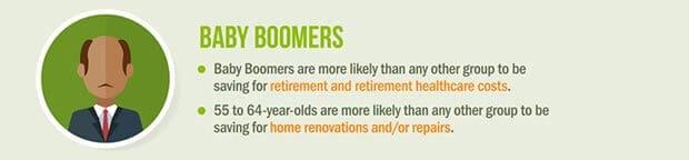 savingspollboomers