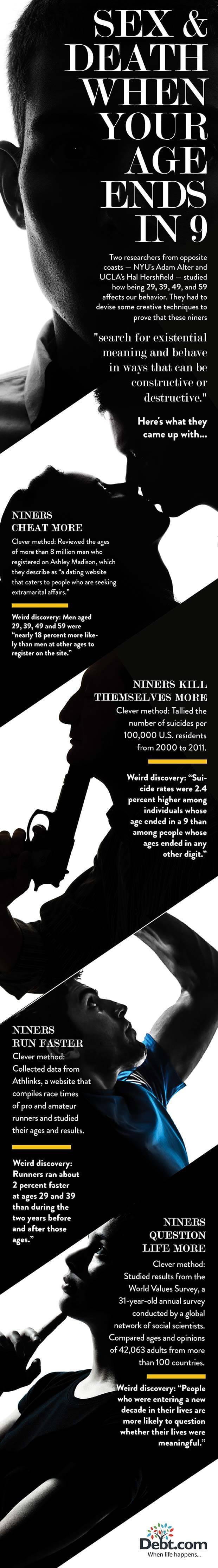 niners_opt