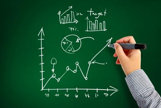 predict the stock market