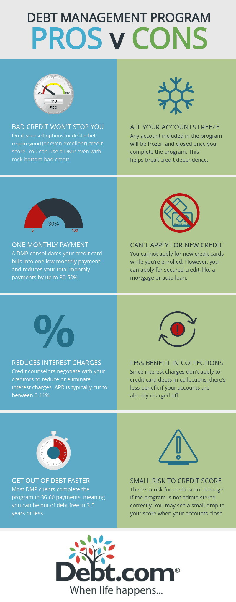 This infographic weighs debt management program pros and cons so you can make an informed decision about your debt