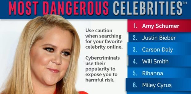 list of most dangerous celebrities to search for