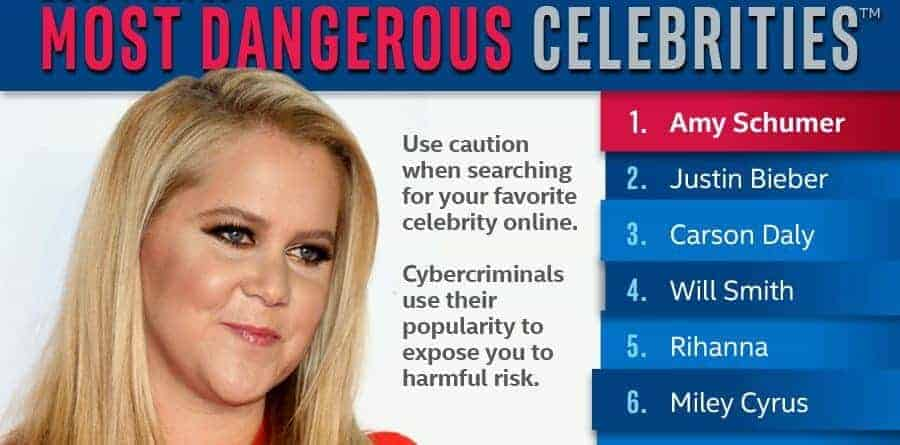 Schumer_most dangerous celebs