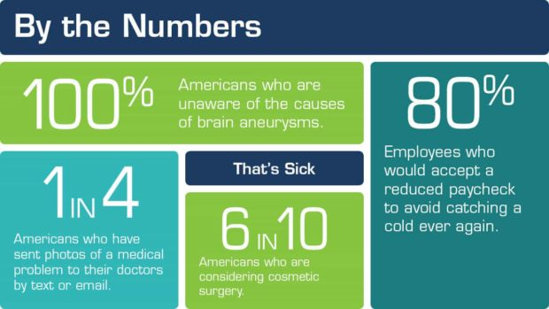 snippet of by the numbers of getting the flu