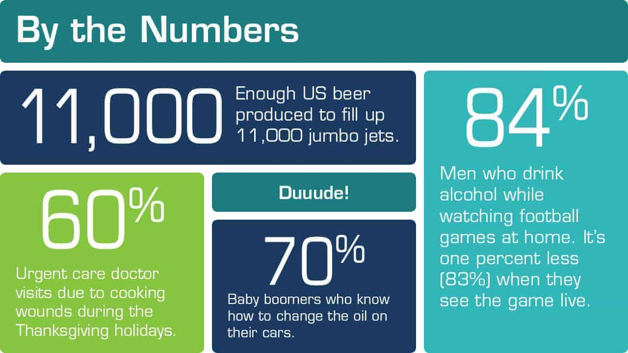 by the numbers dudes craft beer