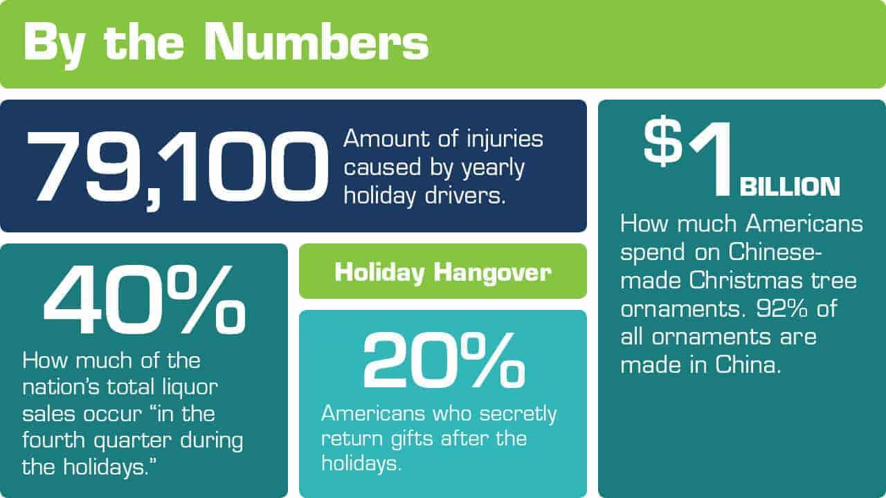 snippet of by the numbers on holiday drinking
