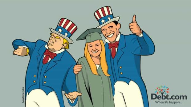 Trump student loan plan