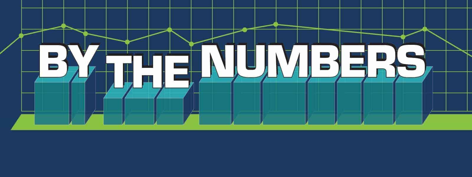 estadísticas de la deudas