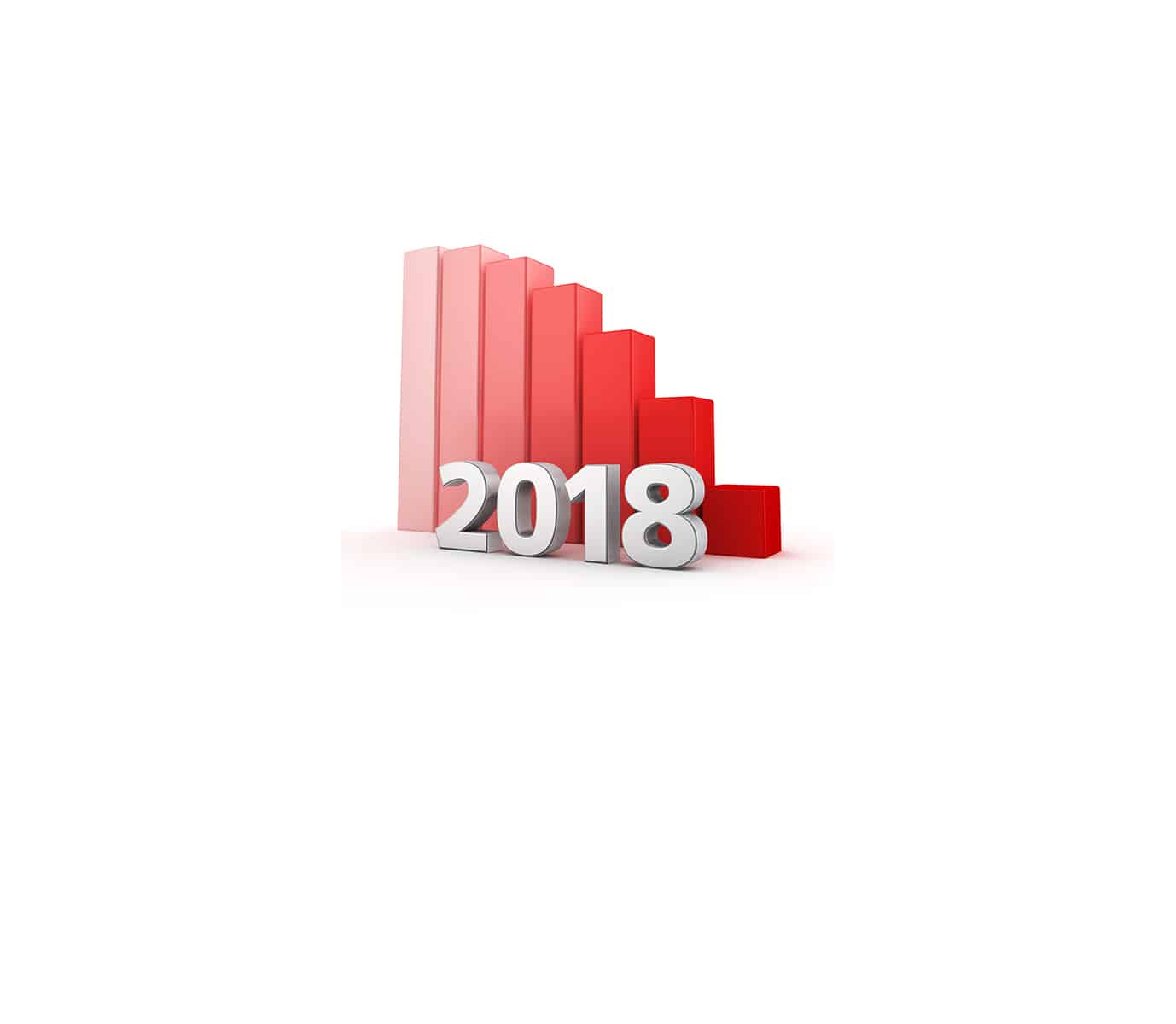 chart for Recession 2018