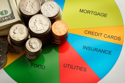 Setting smart budgeting categories helps you control overspending