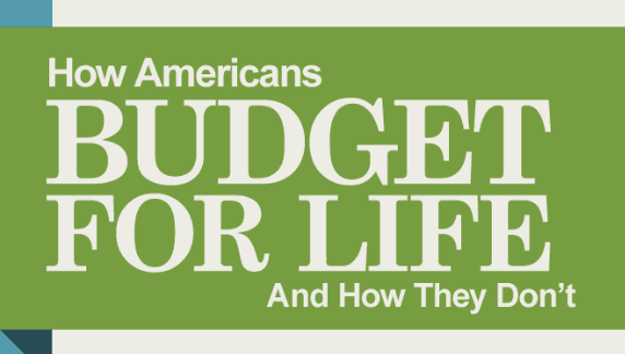 How Americans budget for life and how they don't