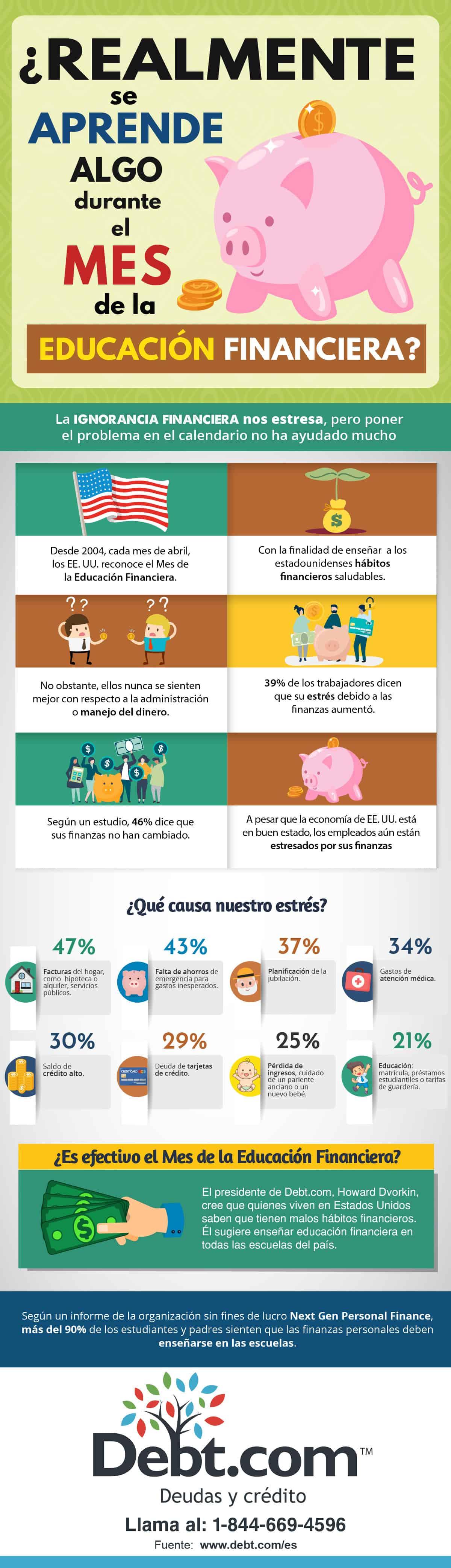Infografía sobre el aprendizaje en el Mes de la Educación Financiera