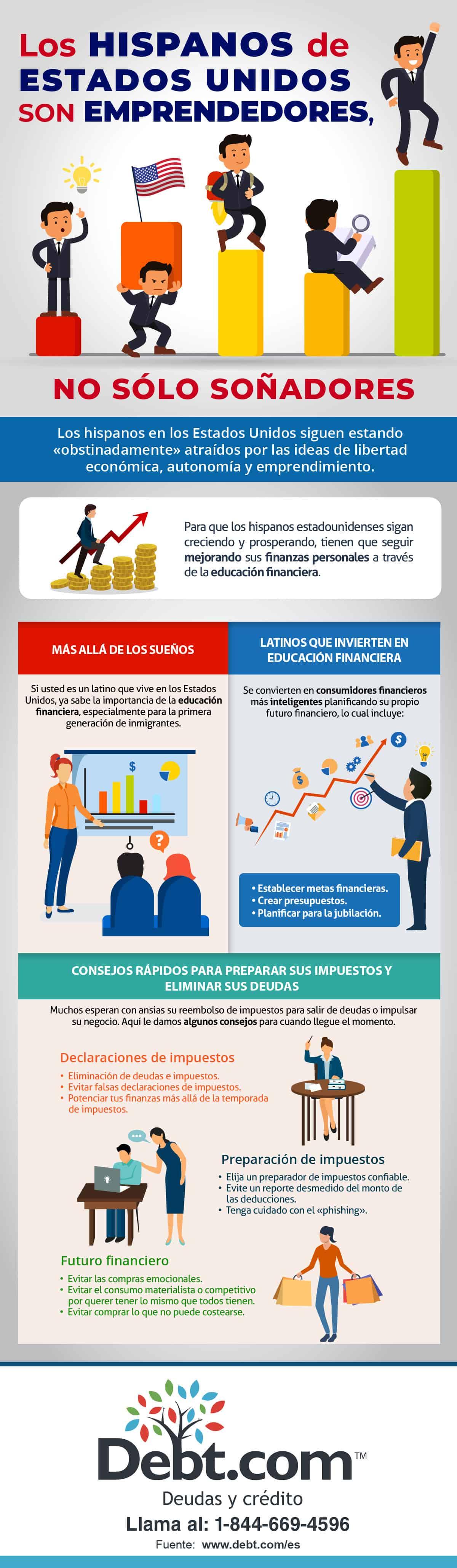 Hispanos emprendedores en eeuu