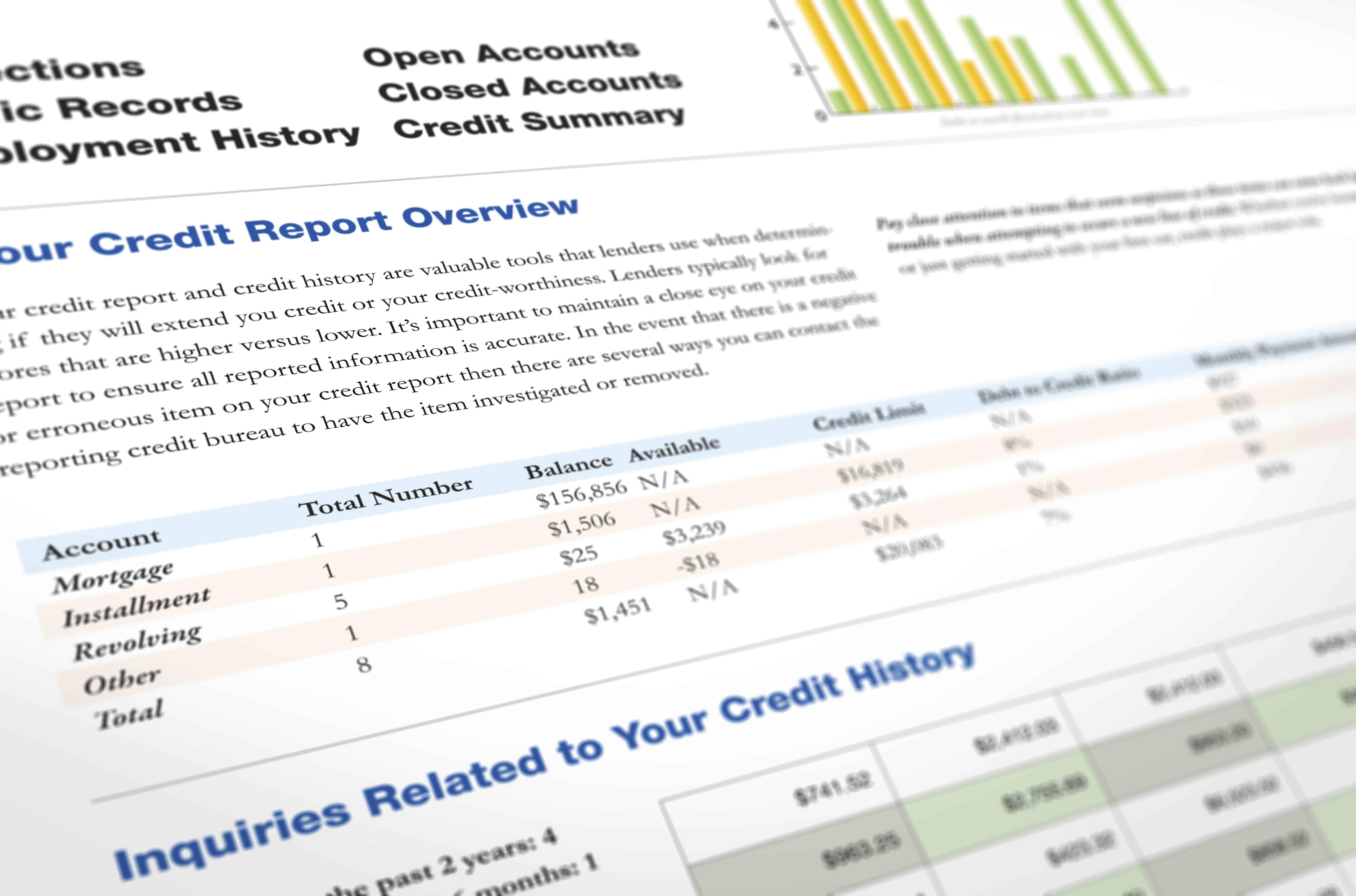credit report disputes