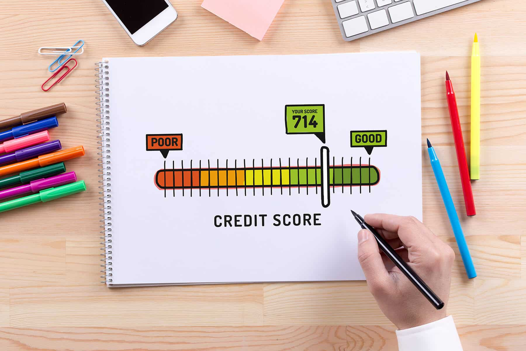 credit score changes; drawing of credit score scale on a sketchpad