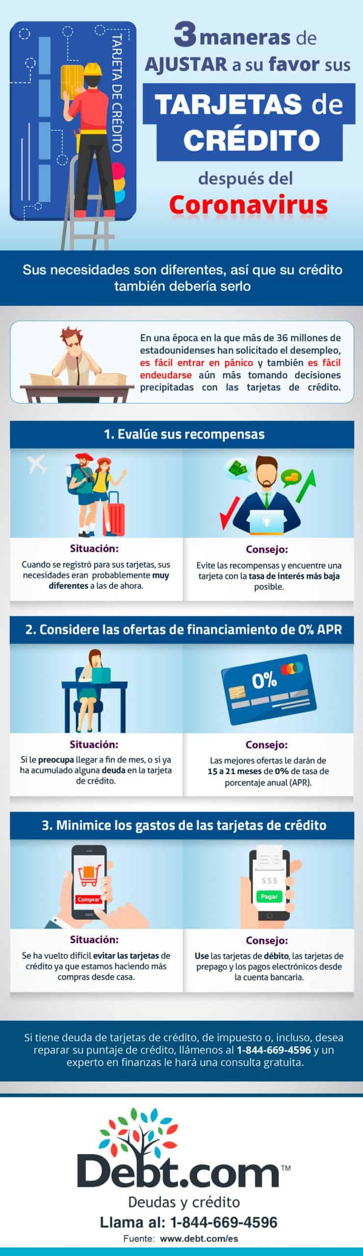 tarjetas de crédito covid-19