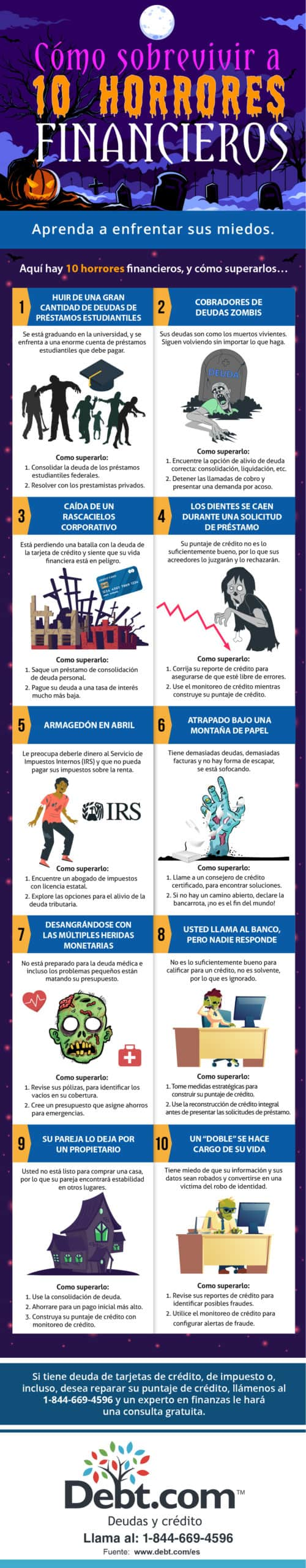 10 horrores financieros