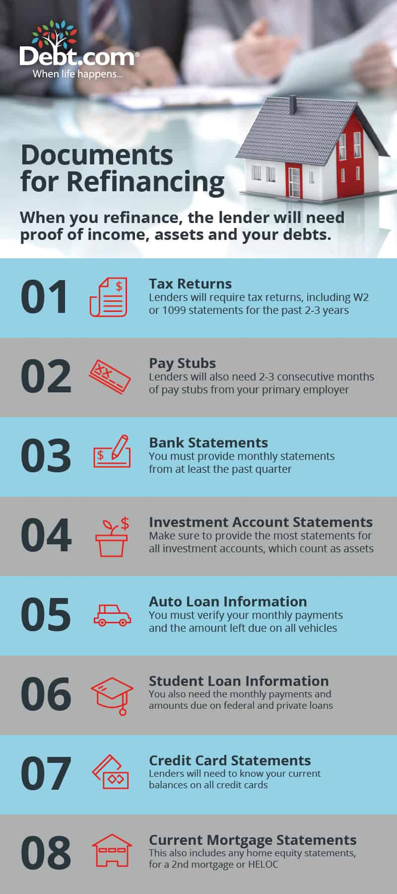 Should I refinance my mortgage? Documents for refinancing infographic