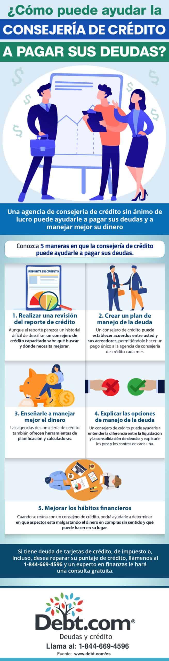 consejería de crédito